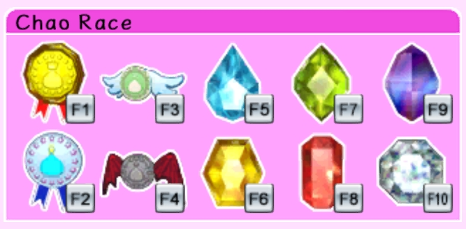 All Chao Medals with Keybind